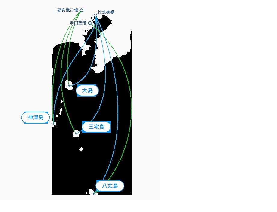東京から大島・三宅島・神津島・八丈島までのアクセスマップ
