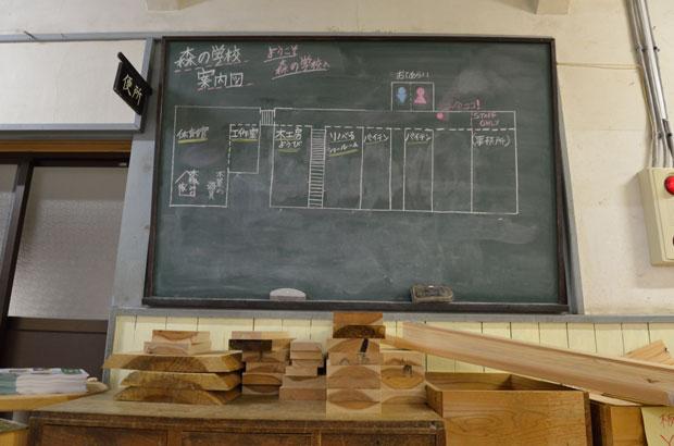 廃校を利用した森の学校の施設