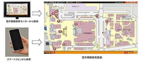 梅田駅 コインロッカー