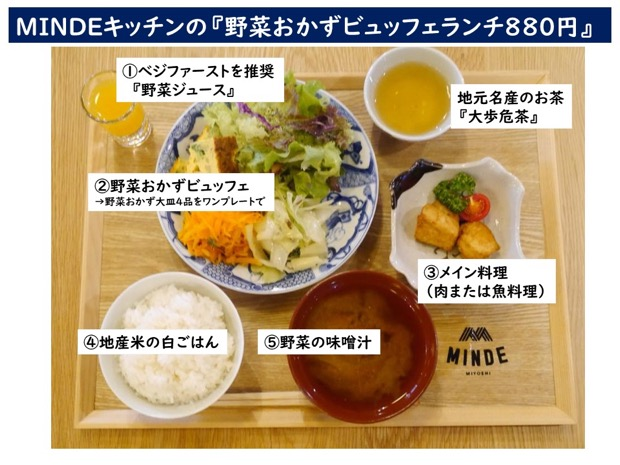 MINDEキッチン・野菜おかずビュッフェランチ