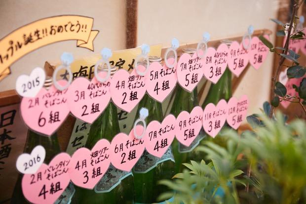 各月のカップル成立数を飾ったボード