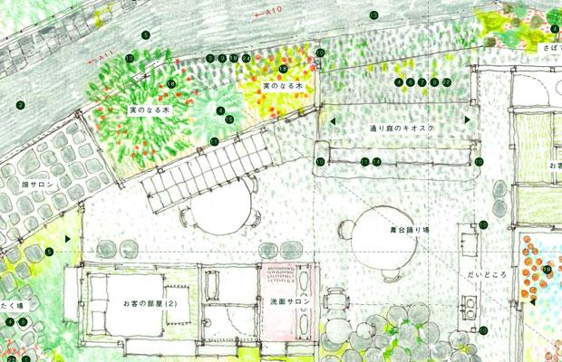 初期提案時の平面図。黒い丸に書かれた数字は「実のなる木」「路地とのつながり」「小さな人だまり」といった美の基準のキーワードとの対応を示している。