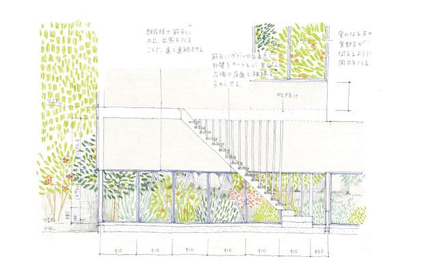室内から外がどう感じられるかを検討して作成した「室内展開図」。低い水平連続窓がつくる浮遊感が、建築デザインの見せ場と考えていた。