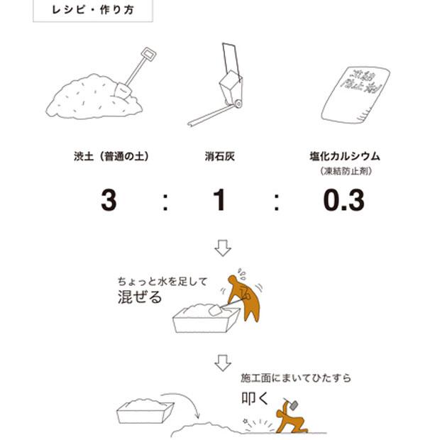 タタキの配合レシピ。