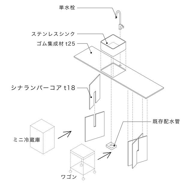 キッチンの構成図。