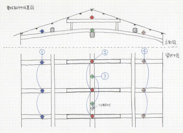 照明実験のための概念図(電球取り付け位置図、中村達基氏作成)。