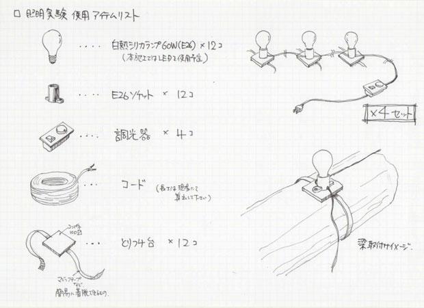 照明実験のための概念図2(アイテムリスト、中村達基氏作成)。