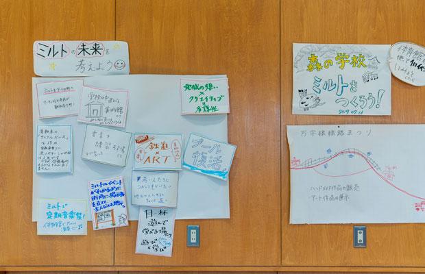 来場者にも書いてもらった森の学校 ミルトの未来像。アートスポットとしての活用意見が複数挙がっていた。(撮影:tacaё)