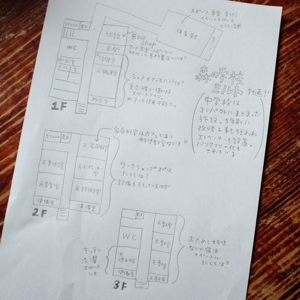 3回のセミナーを通じて新たに考えてみたプラン。あらためて中学校の図面を見直してみると、市街地の学校よりもずっとコンパクトな施設であることに気づいた。