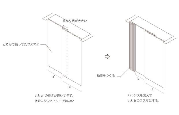 2枚のふすまのバランスを変えてデザインを整える。