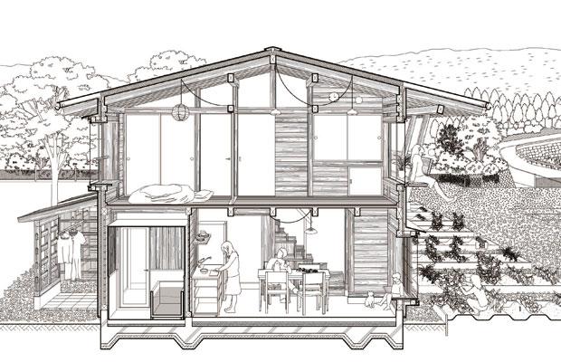 建物の断面イラスト。2間×3.5間、メゾネットの8戸長屋。それぞれに里山を楽しむことができる道具立てが用意されている。