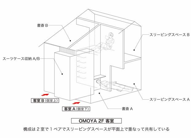 2階の客室フロアの図解。