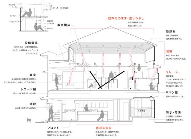 1階はフロント、トイレ、浴室、2階が客室。