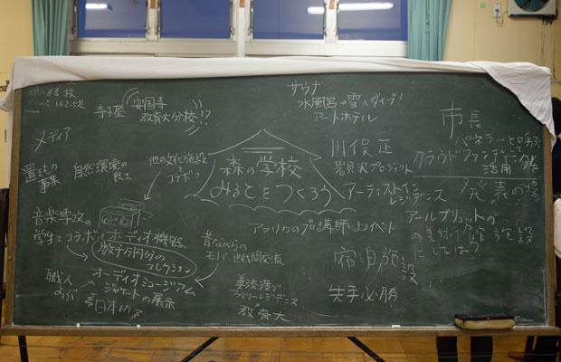 たくさんのアイデアが黒板を埋め尽くした。(撮影:吉川幸佑)