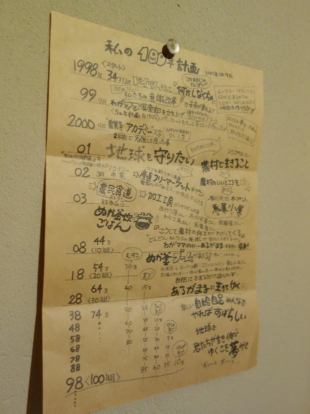 壁に貼ってある「私の100年計画」は、及川さんが今後やりたいことがずらりと書かれています。