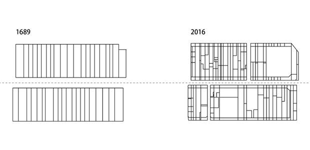 江戸時代から現代の土地割の変遷。細分化され南北に細長いうなぎの寝床状になっている。