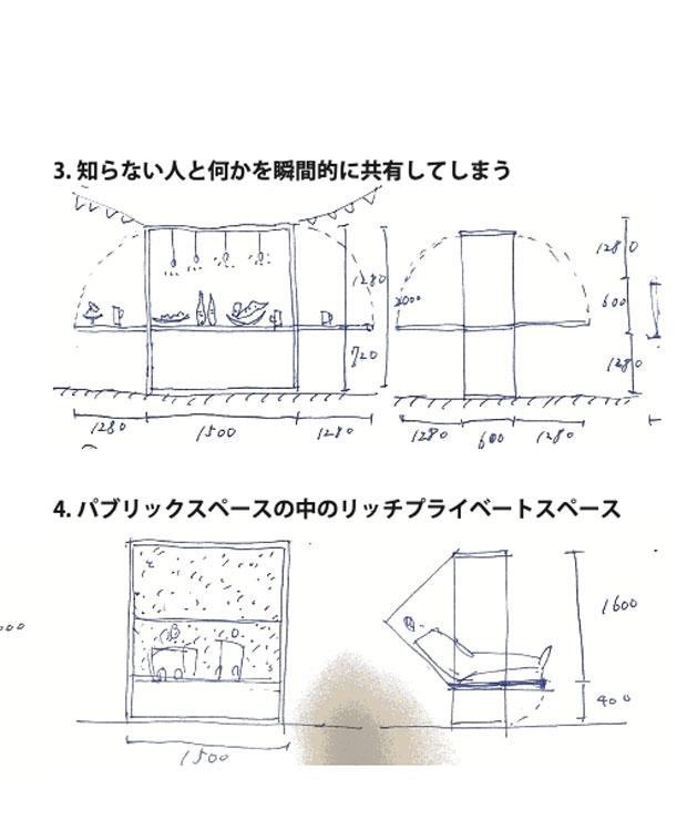 ユニットごとに家具としての企画を考える。こうして生まれたアイデアが、「持ち運べるインテリア」という企画にまとまっていった。