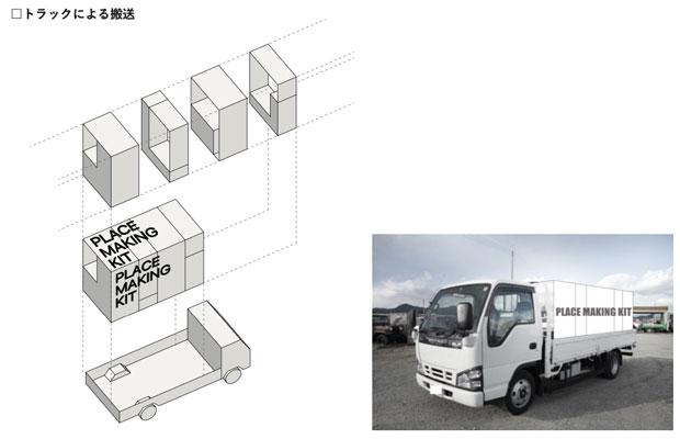 一度にトラックに積載できるように、トラックの荷台寸法からキットのサイズを割り出した。企画時は2トントラックを考えていたが、実施段階では地方で所有率が高い軽トラックに積載できるようにし、キットのひとつひとつは箱状のユニットになった。