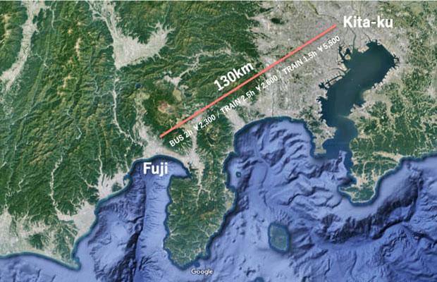 富士と東京駅は新幹線、東海道本線、高速バス、東名高速道路、新東名高速道路で結ばれている。