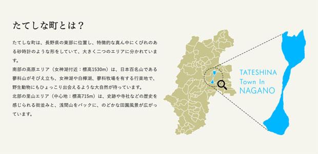 立科町移住定住支援サイト『旅する移住』より抜粋。立科町は面積66.87平方キロ、人口7000人弱と小さな町で、南北に細長く、中央でくびれているのが特徴。
