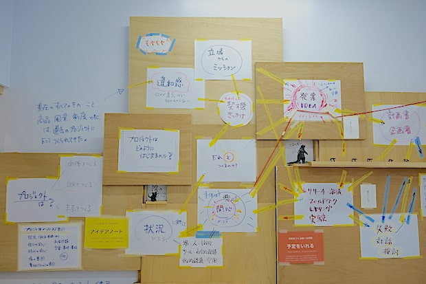 〈稽古場〉の隣にある〈研究室〉も、〈プロジェクト研究会〉のメンバーの考えたりつくる過程の頭の中を覗き見できるようなスペース。秋田市文化創造館の藤浩志館長と一緒に、公募した市民研究員が「秋田のまちの使い方」を考える研究会で、部屋には活動のヒントになるキーワードが散りばめられています。
