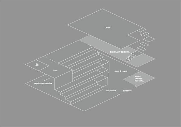 館内マップ。