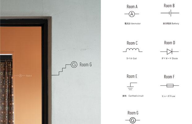 Room A〜Gは電気記号をモチーフにしたルームサイン。(photo : Tomooki Kengaku)