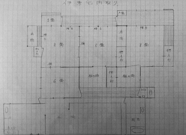 唯一あった図面っぽい資料。元家主さんが描いたであろう手描きの間取り図。